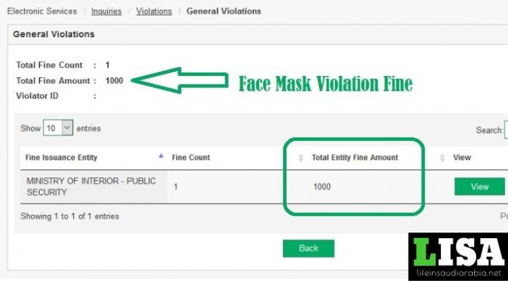 How to Check the Face Mask violation Fine in Saudi Arabia?
