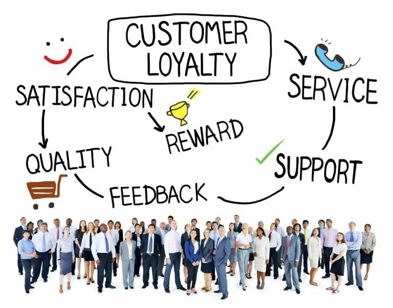 8 Tips on How to Increase Positive Reviews for your Business