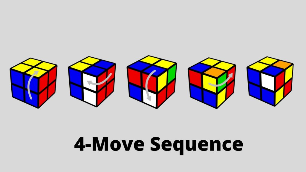 How To Solve Rubik's Cube 2X2: Quick 5 min Guide 4 move sequence