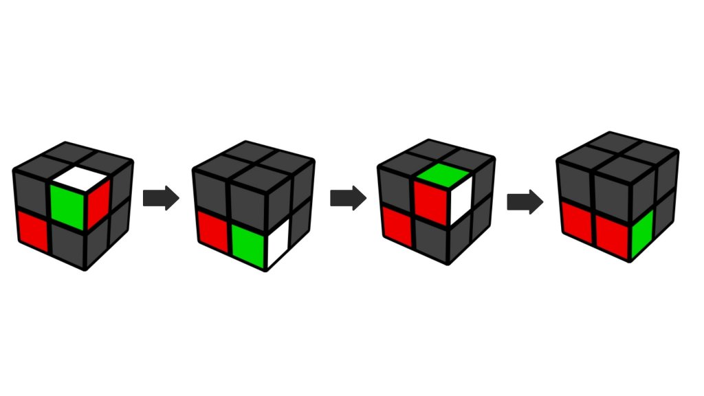 How To Solve Rubik's Cube 2X2: Quick 5 min Guide