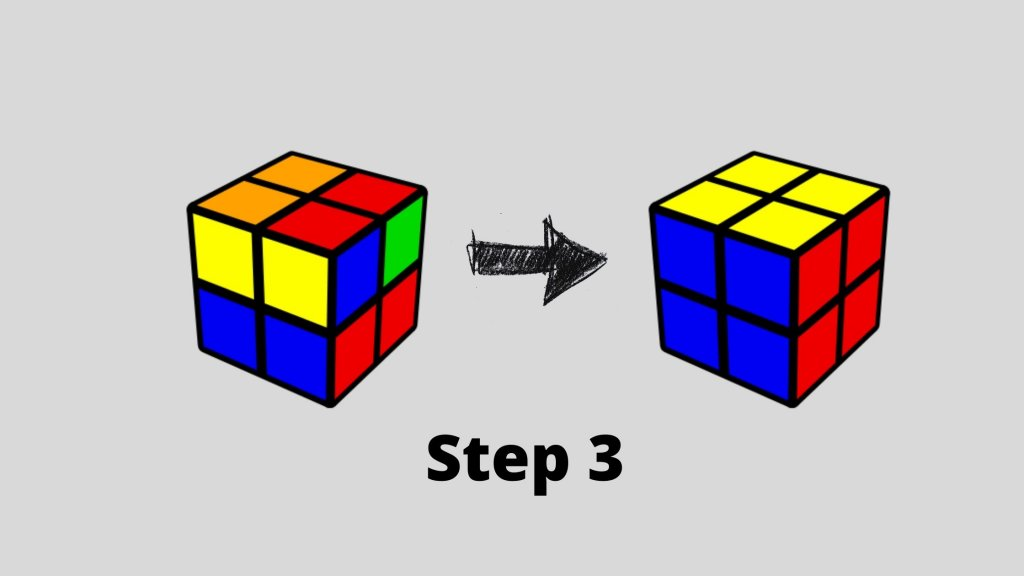How To Solve Rubik's Cube 2X2: Quick 5 min Guide step3