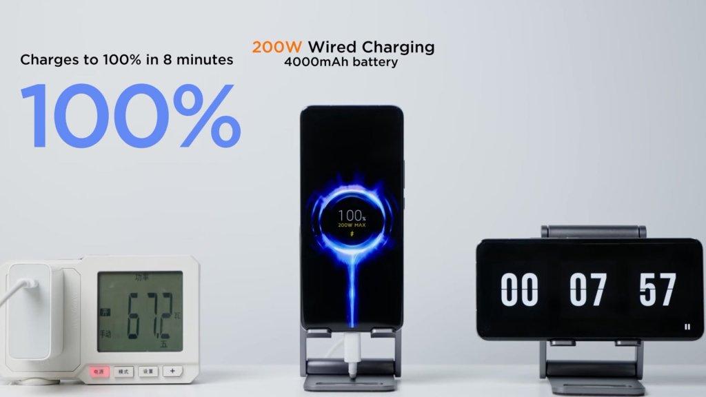 Mi 200 Watt and 120 Watt Charger: Review