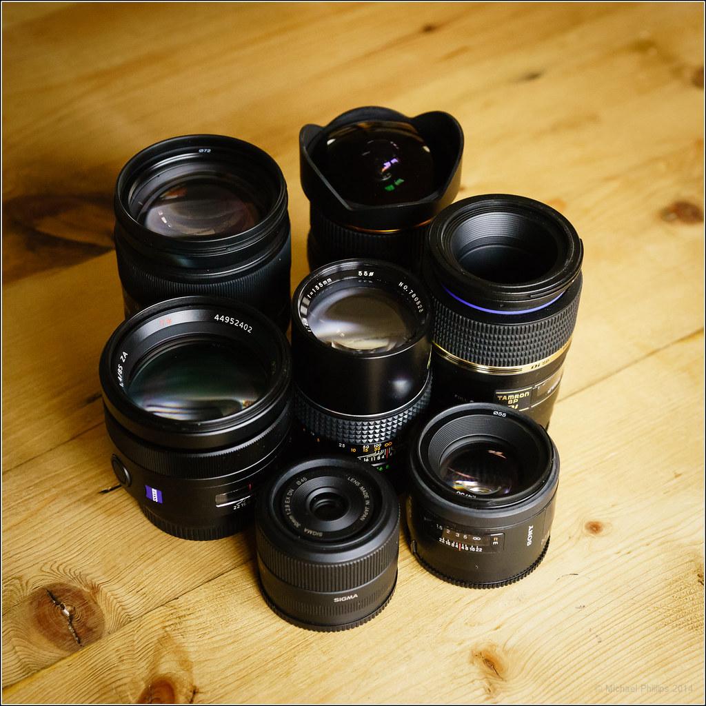 What Size Camera Lens Do I Need: Prime Lens