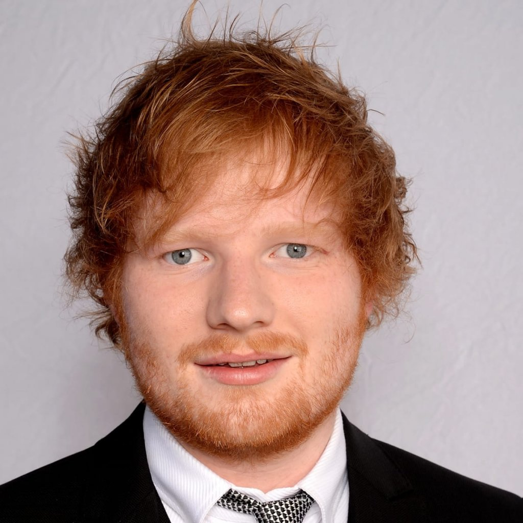Top Paid Male Celebrities in UK