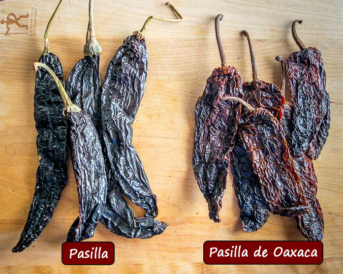 The 10 Most Expensive Spices in the World
